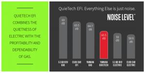 QuieTech